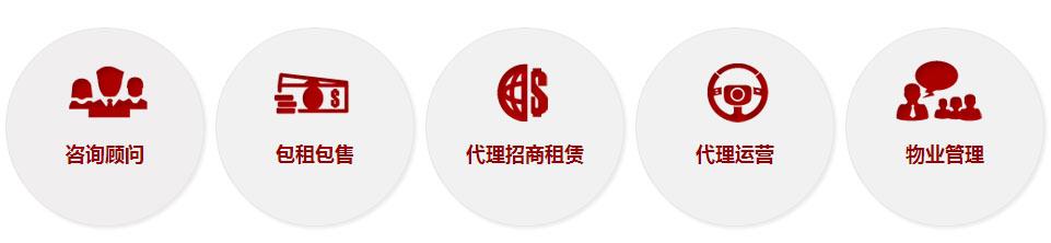 广州轮廓矢量图